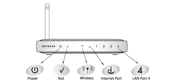 Netgear WGR614 Wireless Router: Access Point, WiFi issues & Setup Web Interface (2/4)