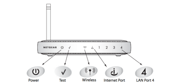 Netgear WGR614 Wireless Router: Access Point, WiFi issues & Setup
